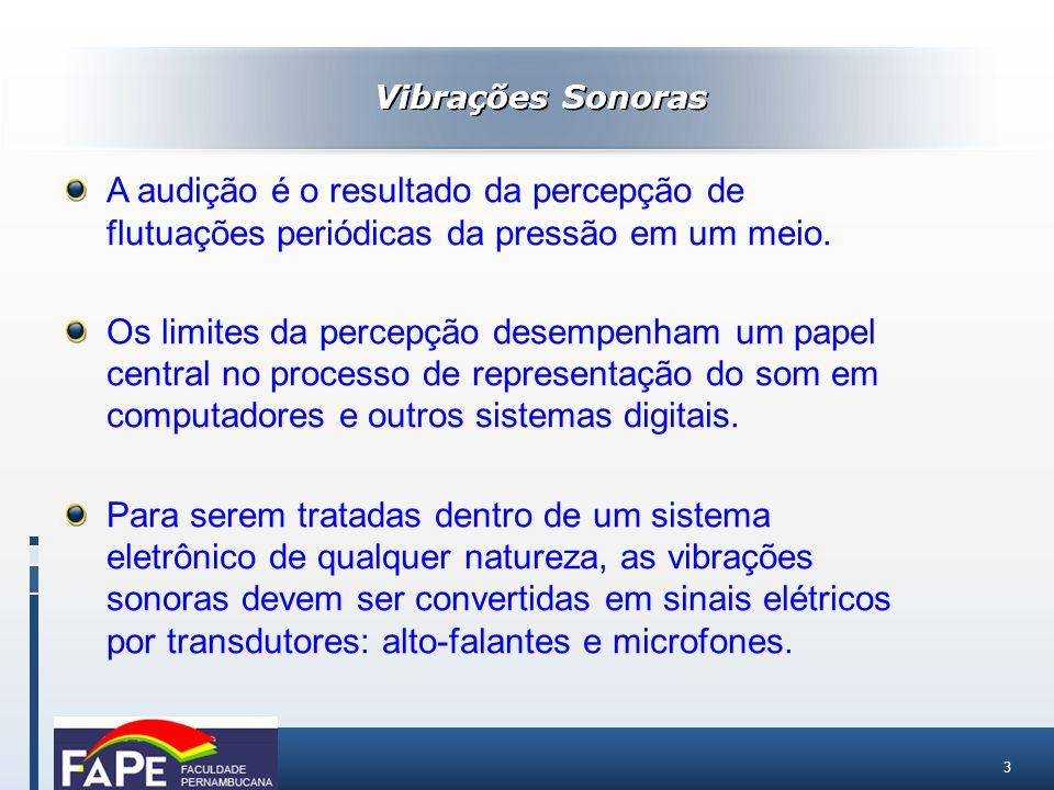 Vibrações Sonoras A audição é o resultado da percepção de flutuações periódicas da pressão em um meio.