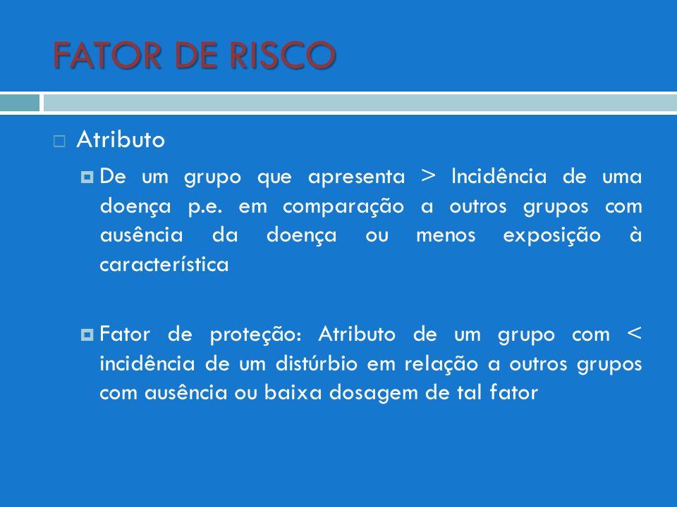 FATOR DE RISCO Atributo