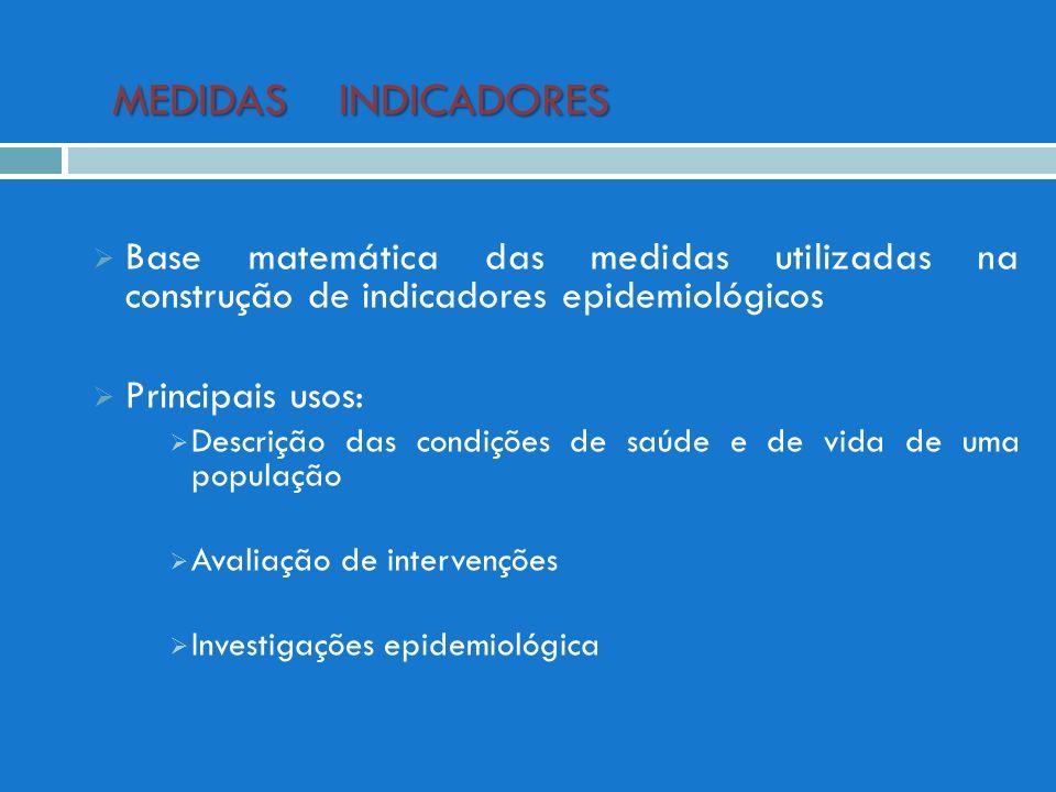 MEDIDAS INDICADORES Base matemática das medidas utilizadas na construção de indicadores epidemiológicos.