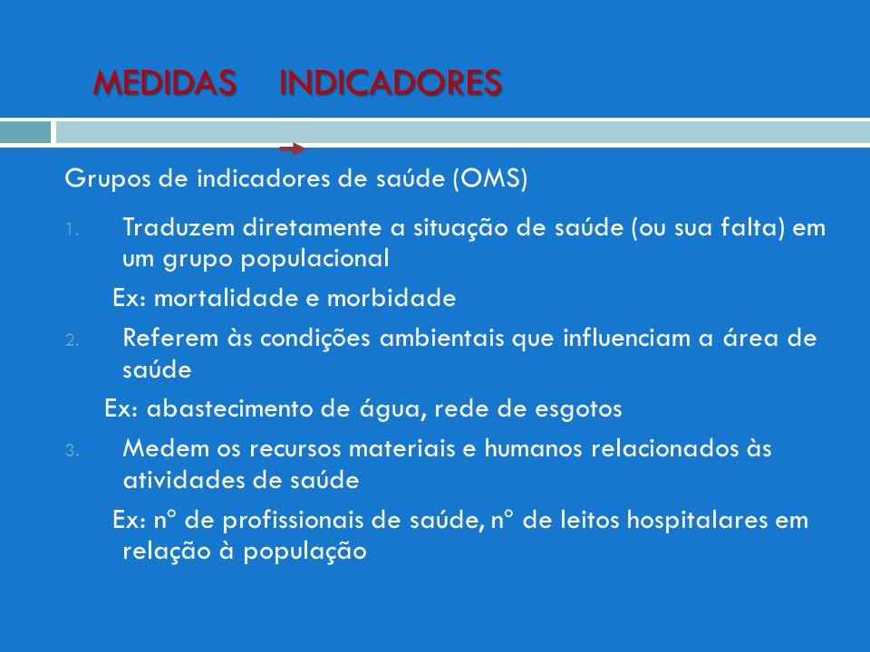 MEDIDAS INDICADORES Grupos de indicadores de saúde (OMS)