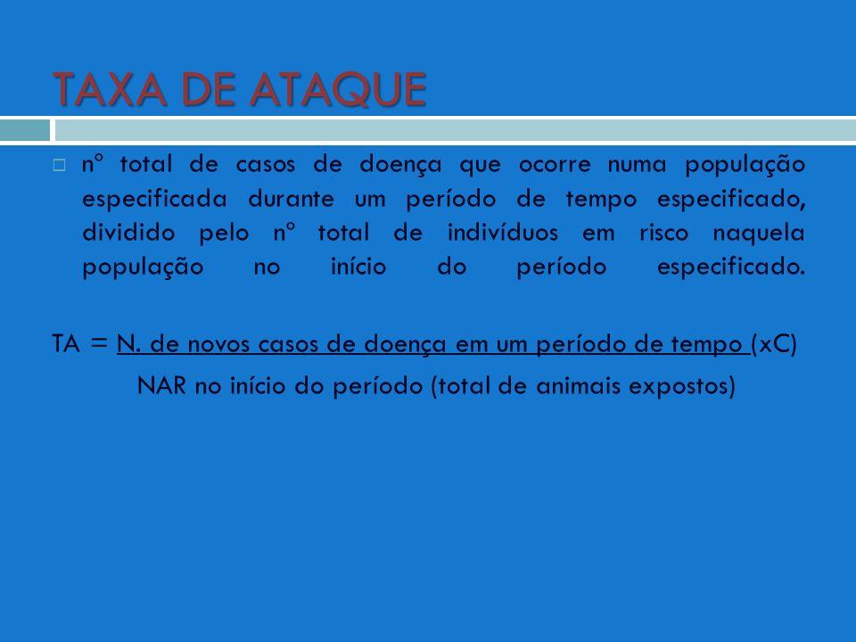TAXA DE ATAQUE