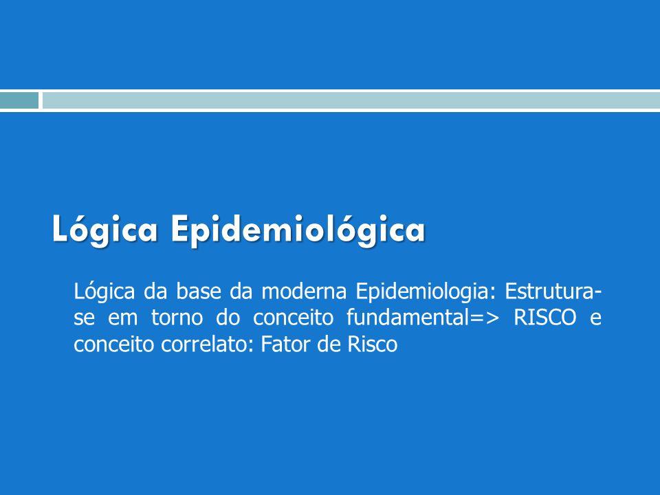 Lógica Epidemiológica