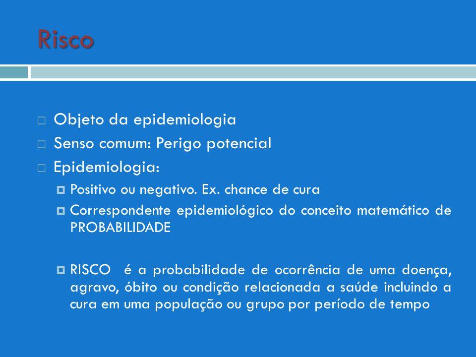 Risco Objeto da epidemiologia Senso comum: Perigo potencial