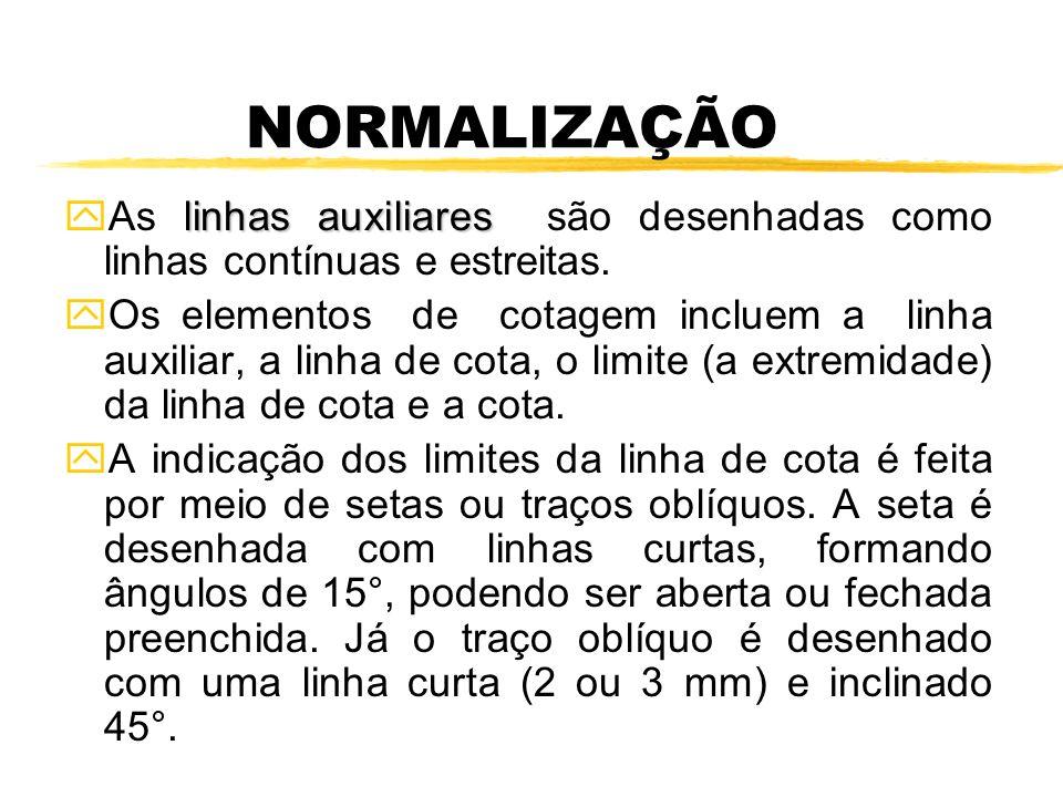 NORMALIZAÇÃO As linhas auxiliares são desenhadas como linhas contínuas e estreitas.