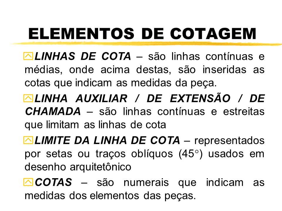 ELEMENTOS DE COTAGEM LINHAS DE COTA – são linhas contínuas e médias, onde acima destas, são inseridas as cotas que indicam as medidas da peça.