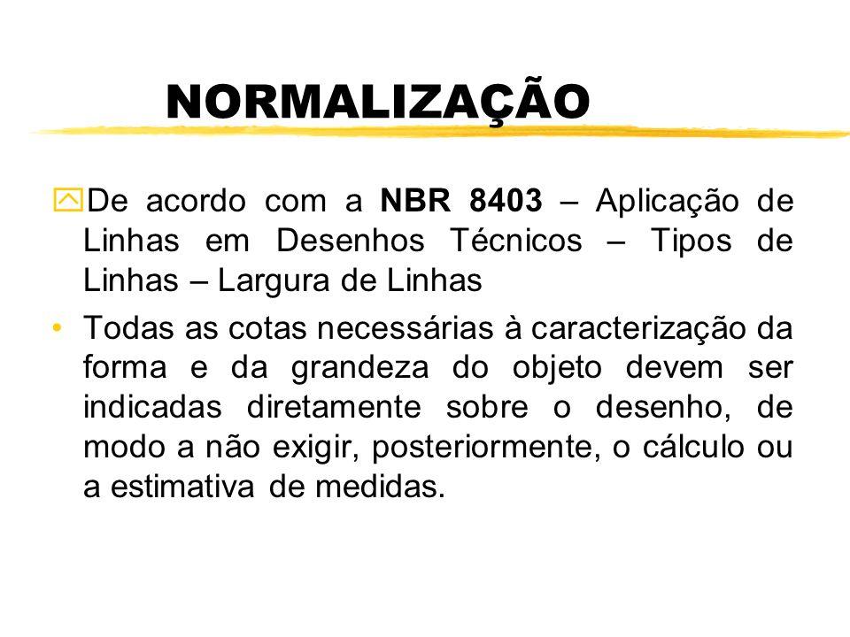 NORMALIZAÇÃO De acordo com a NBR 8403 – Aplicação de Linhas em Desenhos Técnicos – Tipos de Linhas – Largura de Linhas.