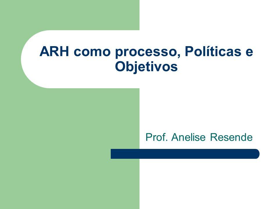 ARH como processo, Políticas e Objetivos