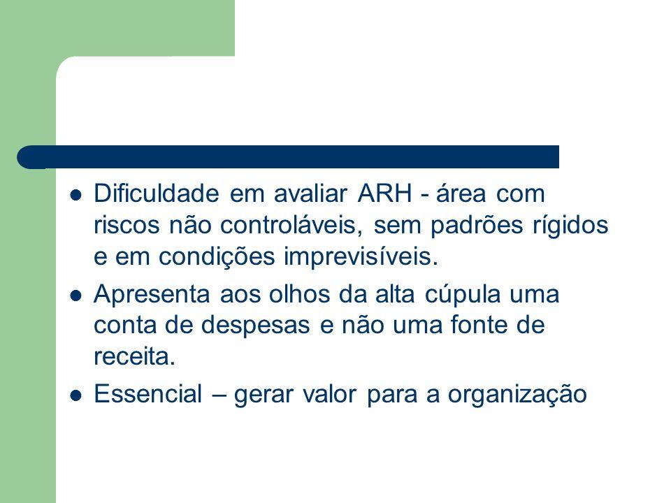 Dificuldade em avaliar ARH - área com riscos não controláveis, sem padrões rígidos e em condições imprevisíveis.