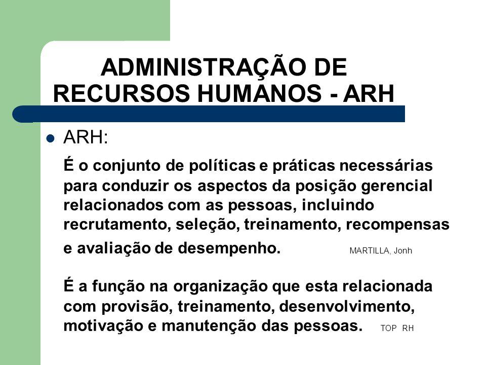 ADMINISTRAÇÃO DE RECURSOS HUMANOS - ARH