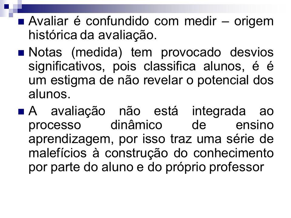 Avaliar é confundido com medir – origem histórica da avaliação.