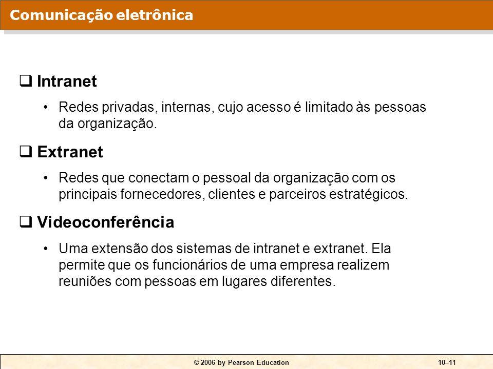 Intranet Extranet Videoconferência Comunicação eletrônica