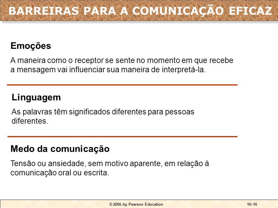 BARREIRAS PARA A COMUNICAÇÃO EFICAZ