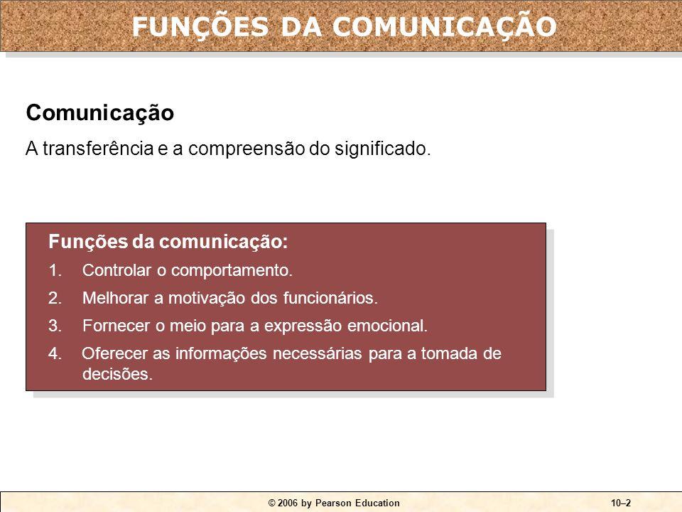 FUNÇÕES DA COMUNICAÇÃO