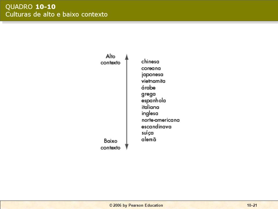 QUADRO 10-10 Culturas de alto e baixo contexto