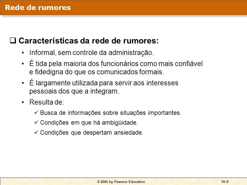 Características da rede de rumores: