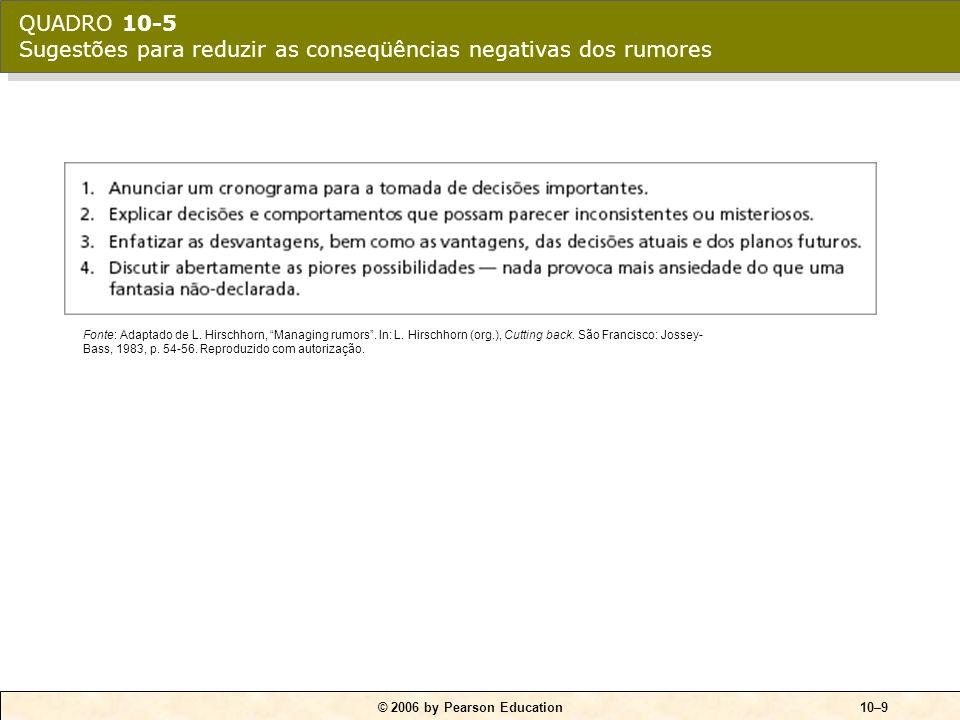 QUADRO 10-5 Sugestões para reduzir as conseqüências negativas dos rumores