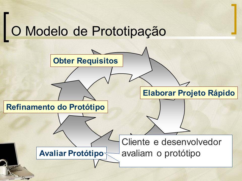 O Modelo de Prototipação