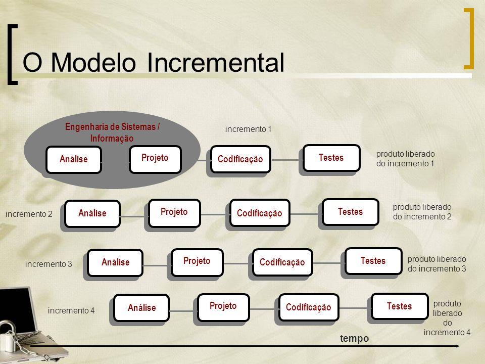 Engenharia de Sistemas / Informação