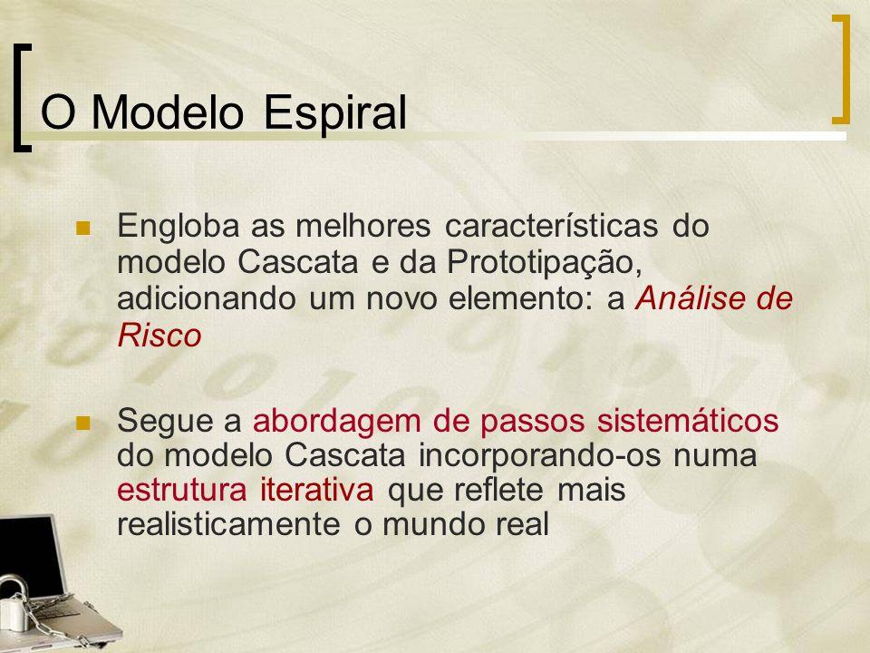 O Modelo Espiral Engloba as melhores características do modelo Cascata e da Prototipação, adicionando um novo elemento: a Análise de Risco.