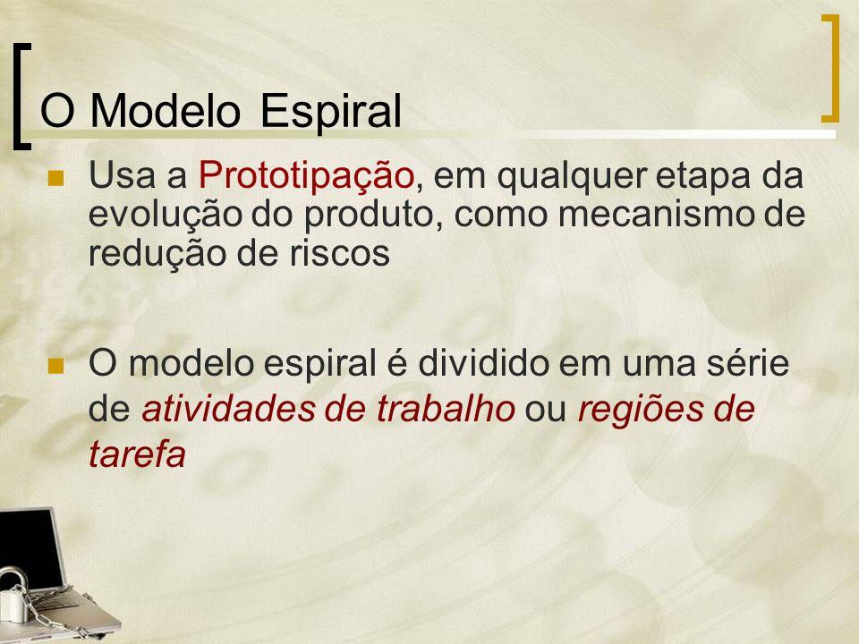 O Modelo Espiral Usa a Prototipação, em qualquer etapa da evolução do produto, como mecanismo de redução de riscos.