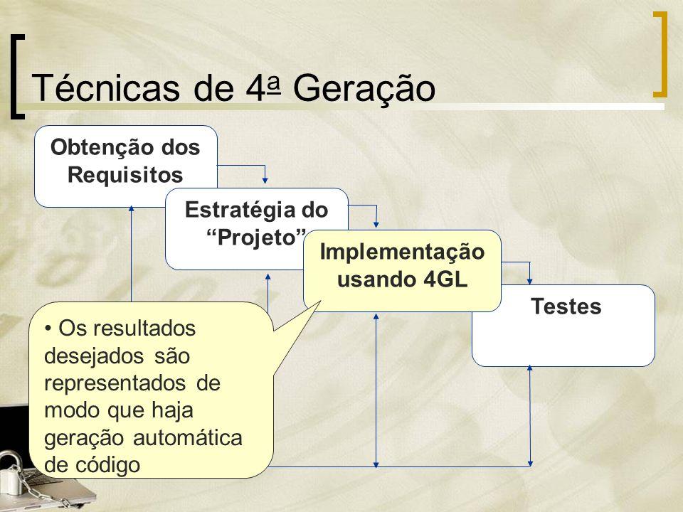 Obtenção dos Requisitos Estratégia do Projeto