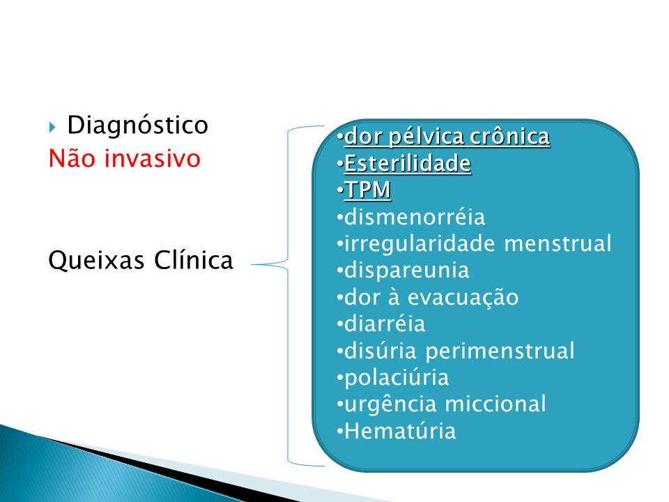 Diagnóstico Não invasivo Queixas Clínica dor pélvica crônica