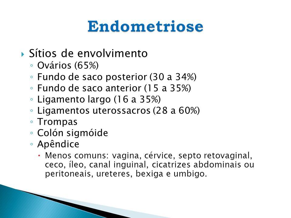 Endometriose Sítios de envolvimento Ovários (65%)