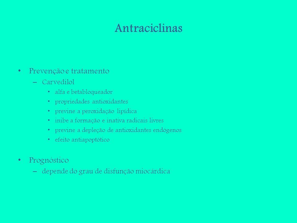 Antraciclinas Prevenção e tratamento Prognóstico Carvedilol
