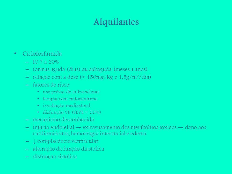 Alquilantes Ciclofosfamida IC 7 a 20%