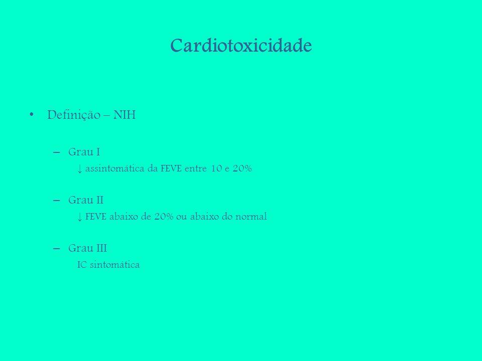 Cardiotoxicidade Definição – NIH Grau I Grau II Grau III
