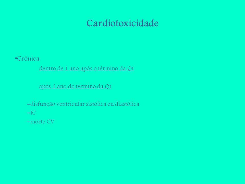 Cardiotoxicidade Crônica dentro de 1 ano após o término da Qt