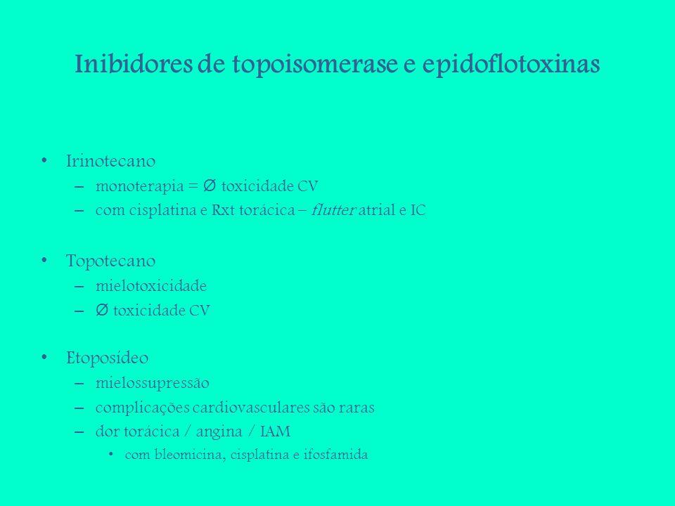 Inibidores de topoisomerase e epidoflotoxinas