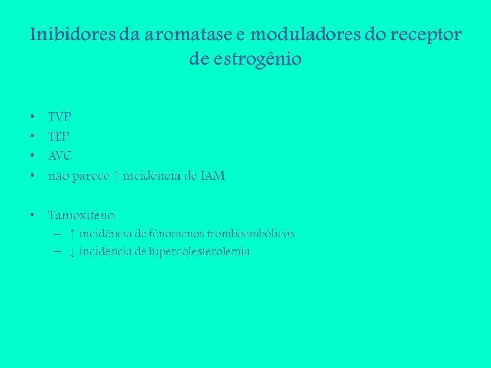 Inibidores da aromatase e moduladores do receptor de estrogênio