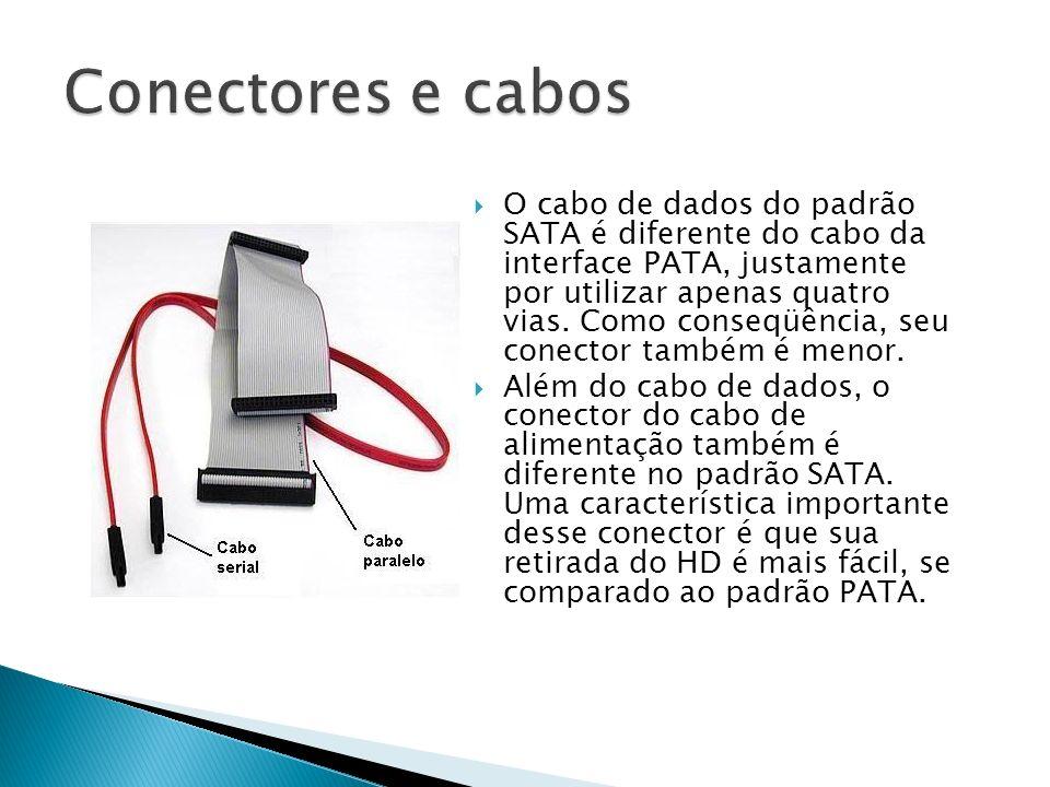 Conectores e cabos