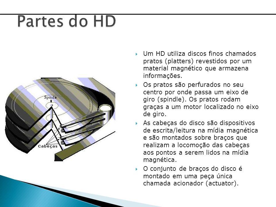 Partes do HD Um HD utiliza discos finos chamados pratos (platters) revestidos por um material magnético que armazena informações.