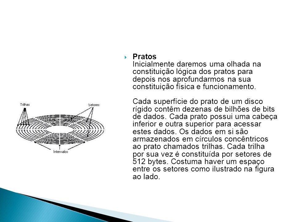 Pratos Inicialmente daremos uma olhada na constituição lógica dos pratos para depois nos aprofundarmos na sua constituição física e funcionamento.