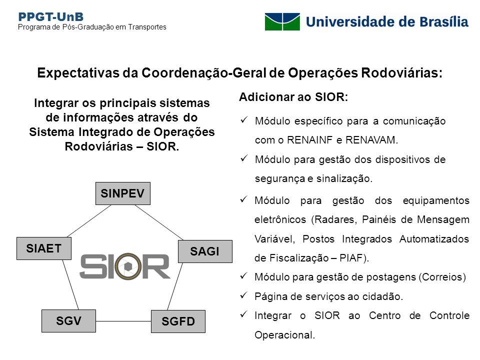 Expectativas da Coordenação-Geral de Operações Rodoviárias: