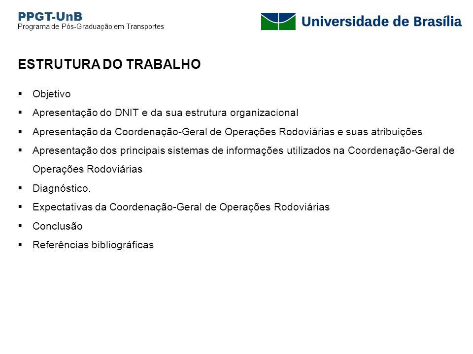 ESTRUTURA DO TRABALHO PPGT-UnB Objetivo