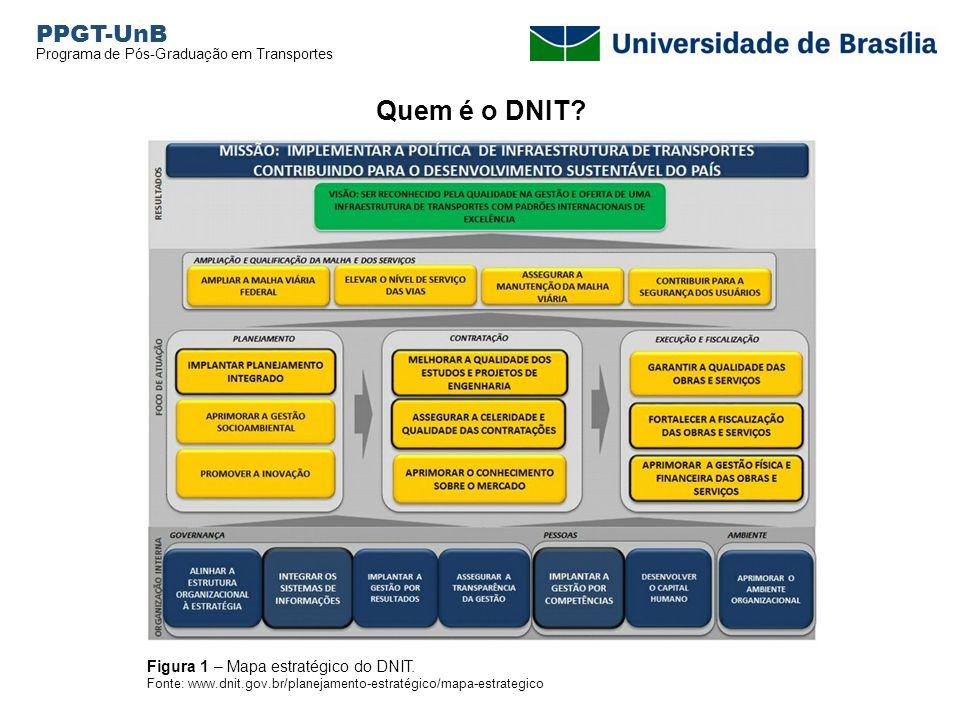 Quem é o DNIT PPGT-UnB Figura 1 – Mapa estratégico do DNIT.