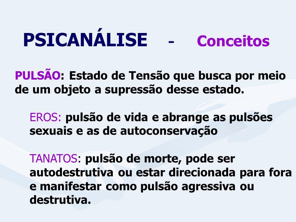 PSICANÁLISE - Conceitos