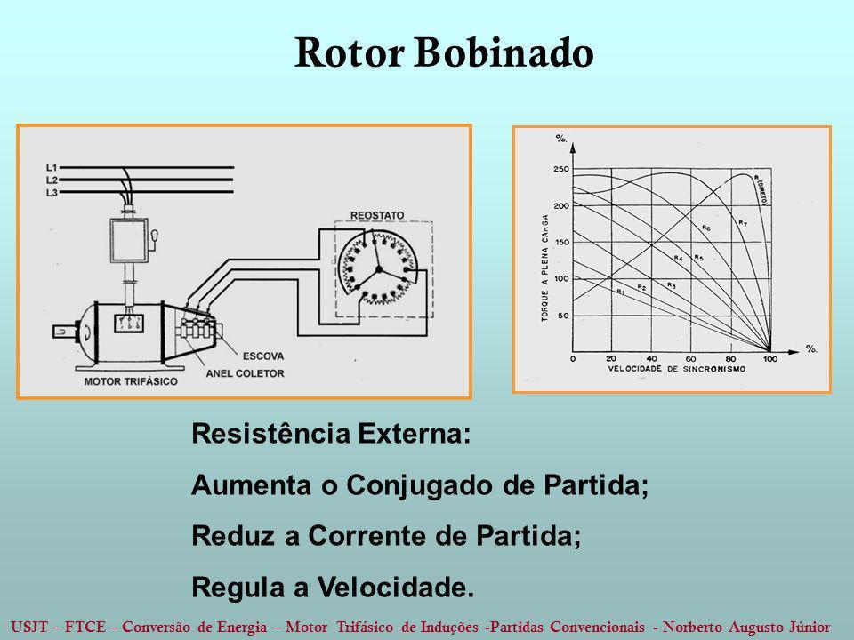 Rotor Bobinado Resistência Externa: Aumenta o Conjugado de Partida;
