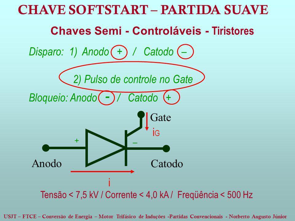 Chaves Semi - Controláveis - Tiristores