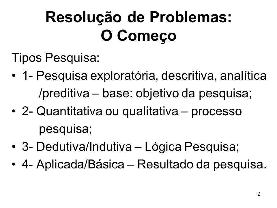 Resolução de Problemas: O Começo