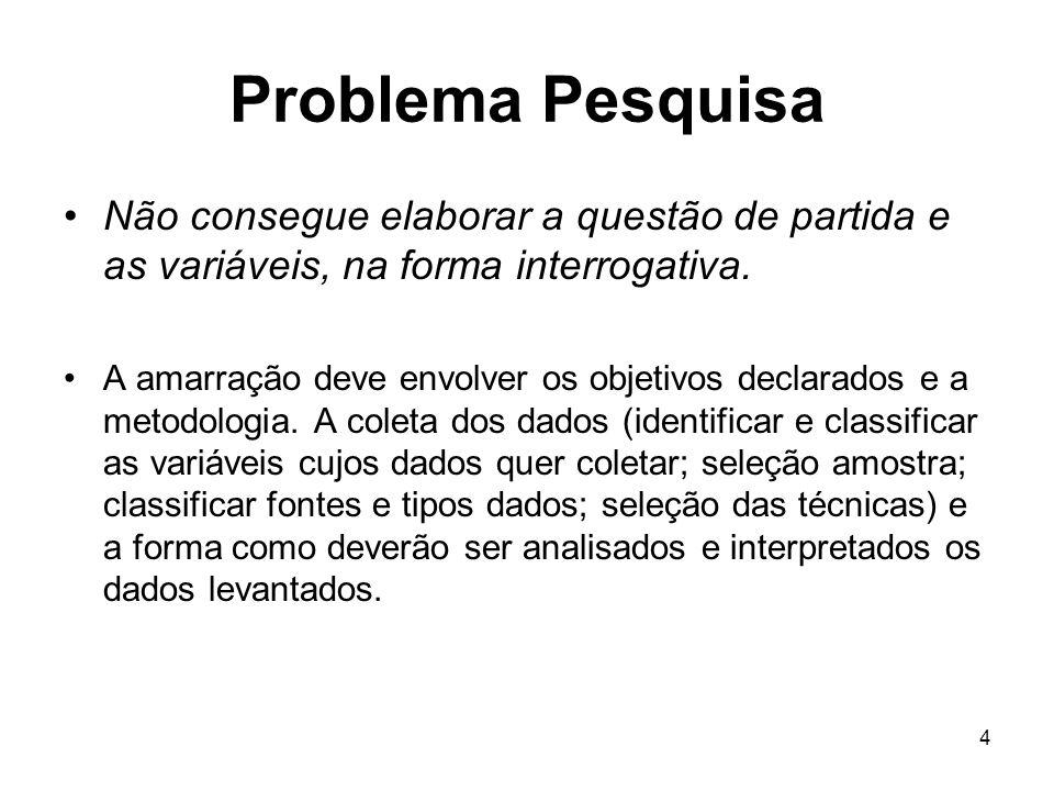 Problema Pesquisa Não consegue elaborar a questão de partida e as variáveis, na forma interrogativa.