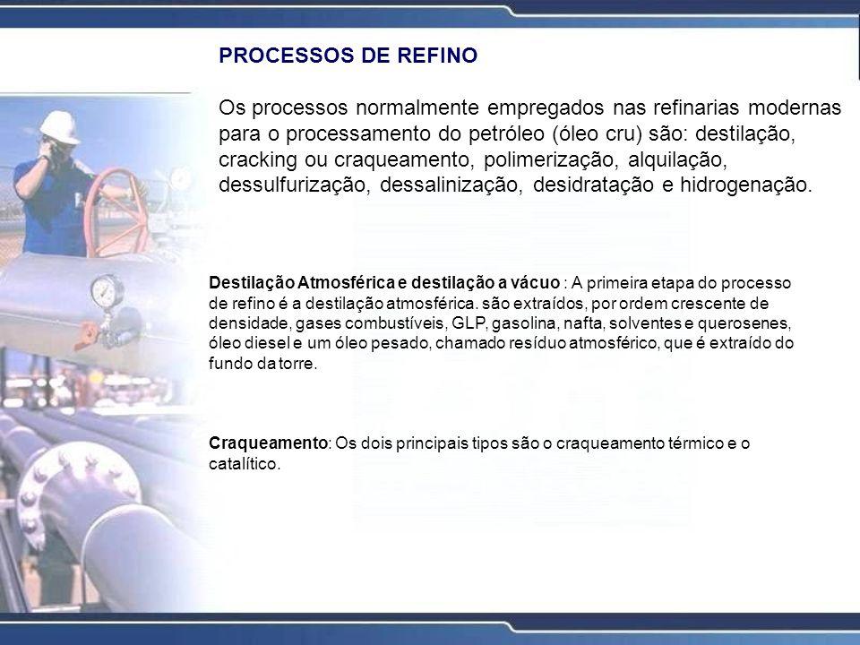 PROCESSOS DE REFINO Os processos normalmente empregados nas refinarias modernas para o processamento do petróleo (óleo cru) são: destilação, cracking ou craqueamento, polimerização, alquilação, dessulfurização, dessalinização, desidratação e hidrogenação.