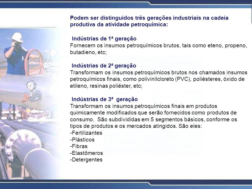 Indústrias de 1ª geração