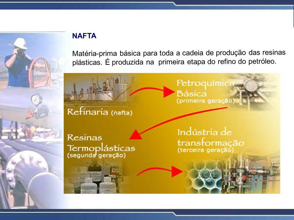 NAFTA Matéria-prima básica para toda a cadeia de produção das resinas plásticas.