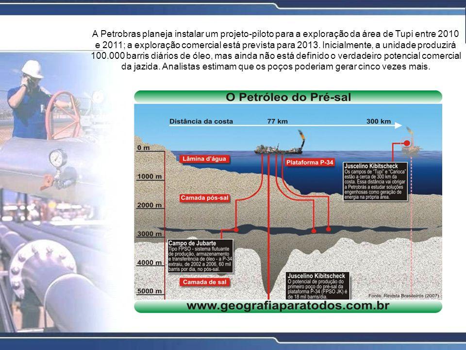 A Petrobras planeja instalar um projeto-piloto para a exploração da área de Tupi entre 2010 e 2011; a exploração comercial está prevista para 2013.