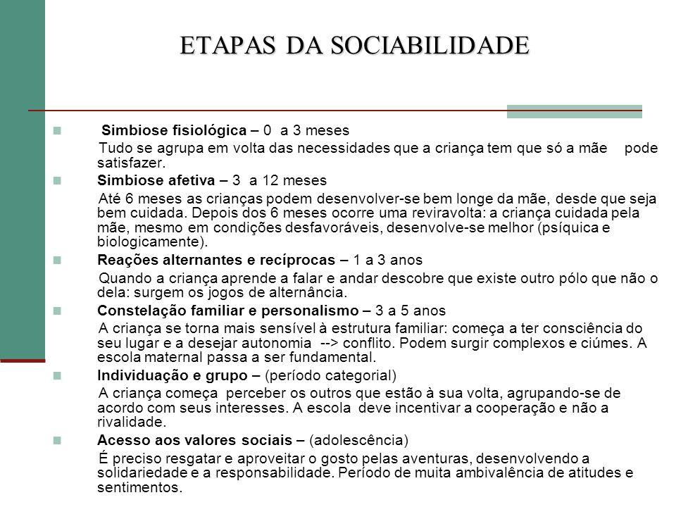 ETAPAS DA SOCIABILIDADE
