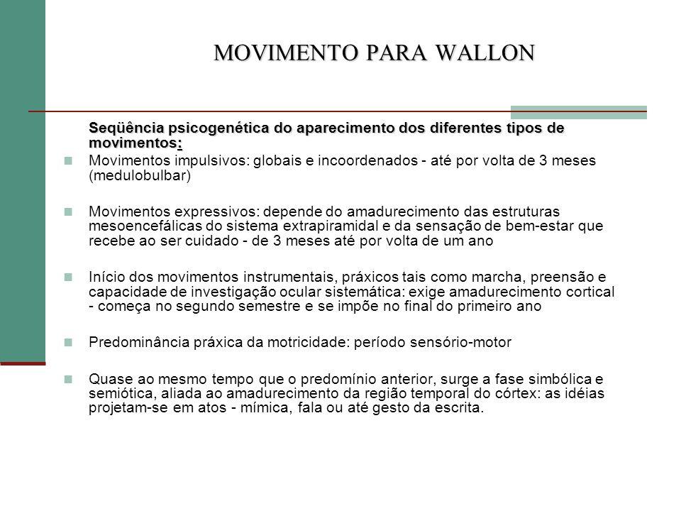 MOVIMENTO PARA WALLON Seqüência psicogenética do aparecimento dos diferentes tipos de movimentos: